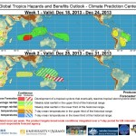 Global Tropics Hazard Outlook